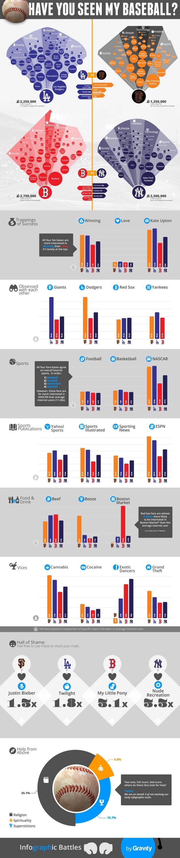 baseball_infographic